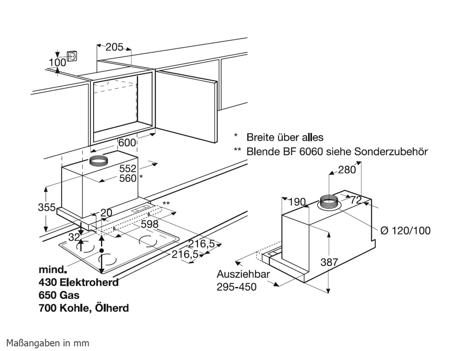 aeg df6160 ml flachschirmhaube flachschirm dunstabzug l fter grau dunsthaube 7332543201822 ebay. Black Bedroom Furniture Sets. Home Design Ideas