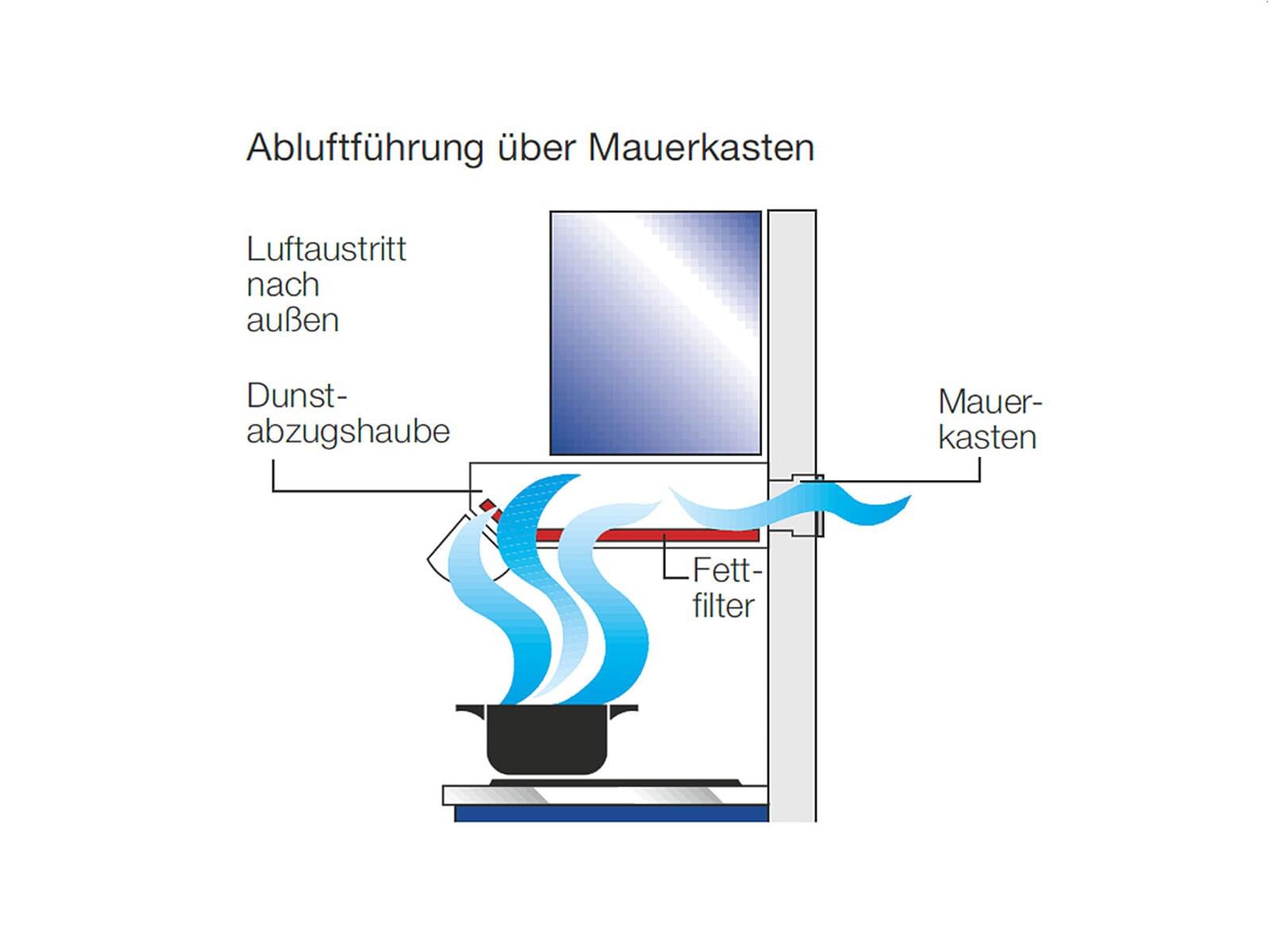 Moebelplus Gmbh zanussi zhp615x flachschirm dunstabzugshaube silber für 114 90 eur shop moebelplus de