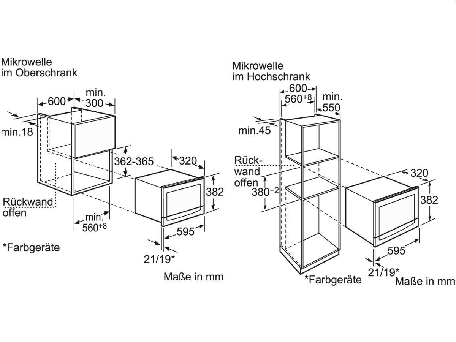 neff cl 5460 s einbau mikrowellenofen schwarz 900w 21 liter mikrowellenherd ebay. Black Bedroom Furniture Sets. Home Design Ideas