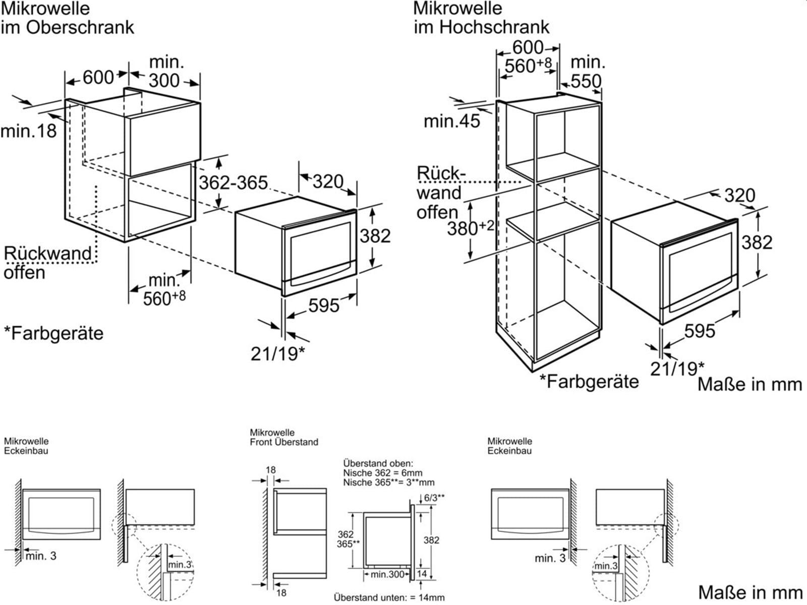 neff cr 5460 n einbau mikrowelle edelstahl mikrowellenherd 38cm integrierbar ebay. Black Bedroom Furniture Sets. Home Design Ideas