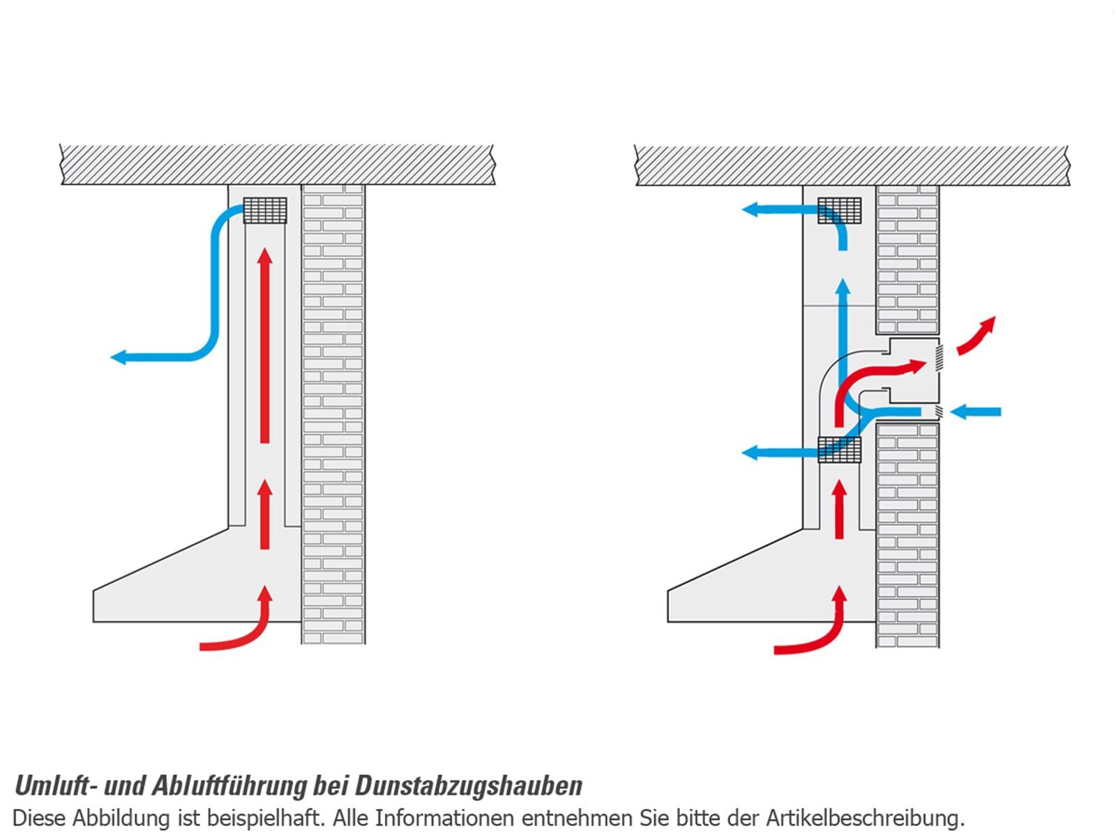 AEG DKB2930M Wandhaube Edelstahl