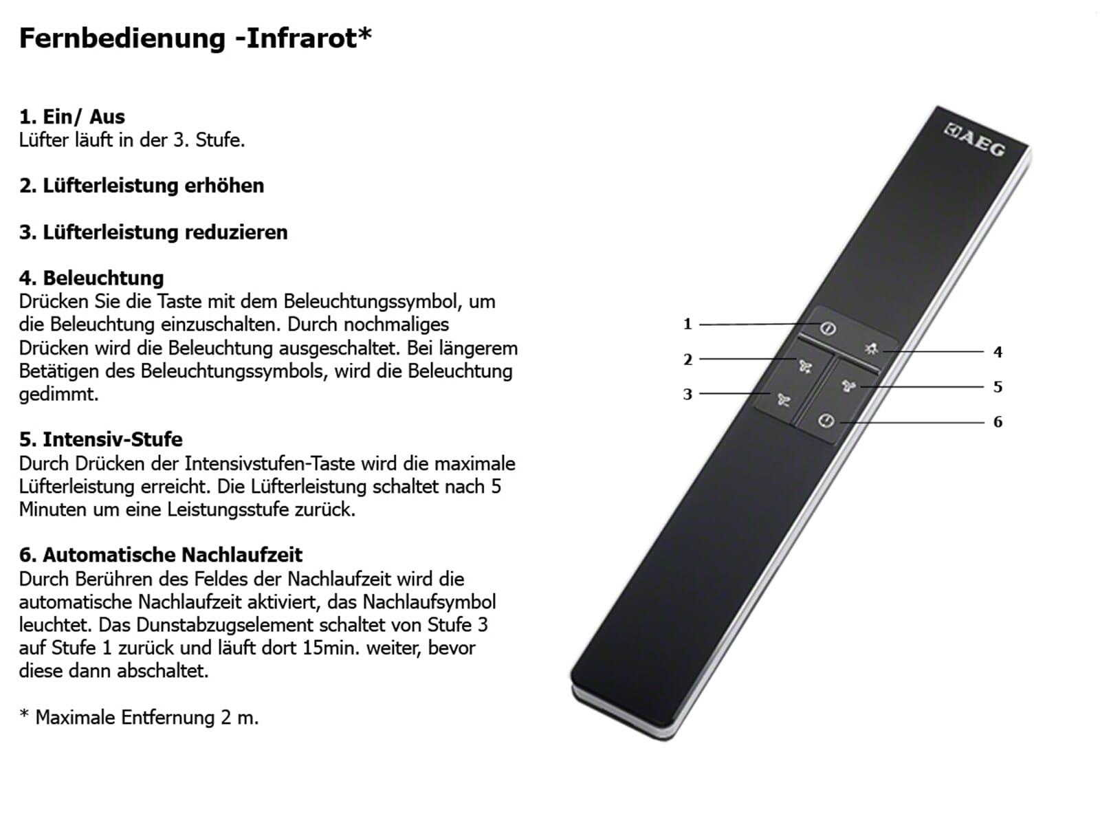 AEG Wandhaube Power-Umluft-Set Edelstahl