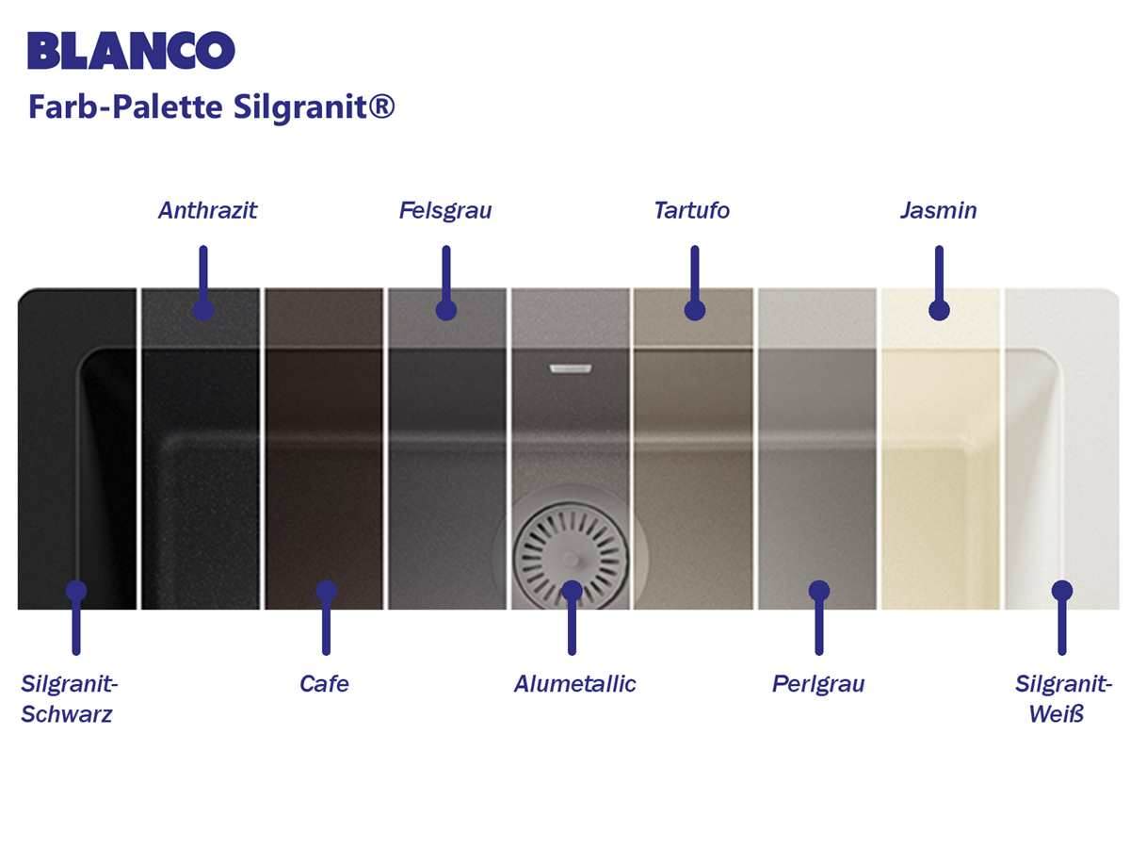 Blanco Axia III 6 S Tartufo - 523 480 Granitspüle