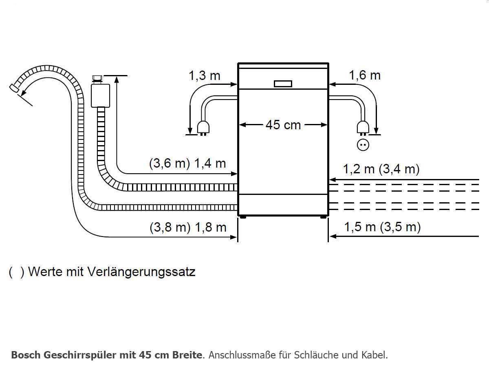 Bosch SPU66TS00E Unterbaugeschirrspüler Edelstahl