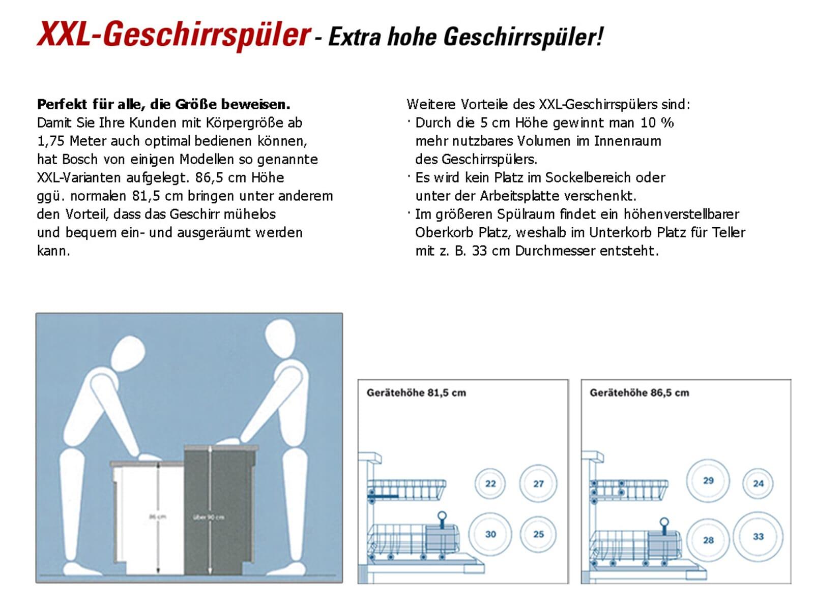 Bosch SBE46MX02E Vollintegrierbarer Einbaugeschirrspüler XXL