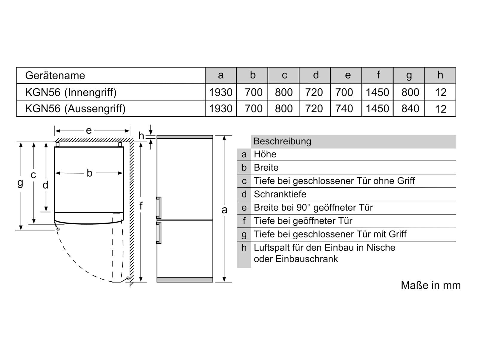 Bosch KGN56XIDP Kühl-Gefrierkombination Edelstahl