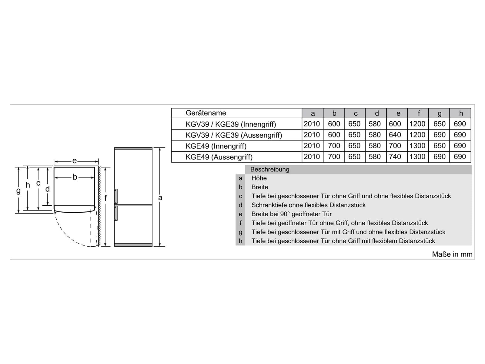 Bosch KGV39VIEA Stand Kühl-Gefrier-Kombination Edelstahl