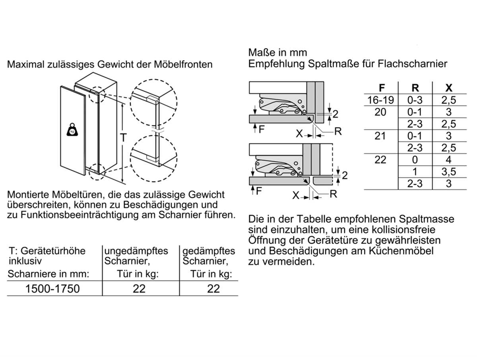 Bosch KIF82PF30 Einbau-Kühlschrank