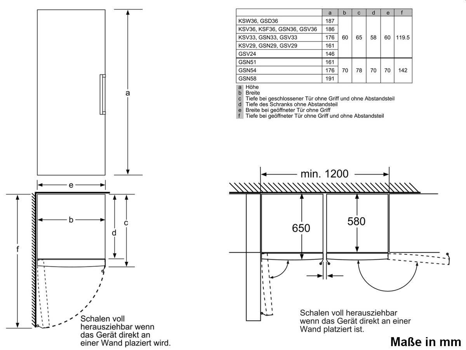Bosch KSF36PI40 Standkühlschrank Edelstahl Anti Fingerprint Maßskizze 1