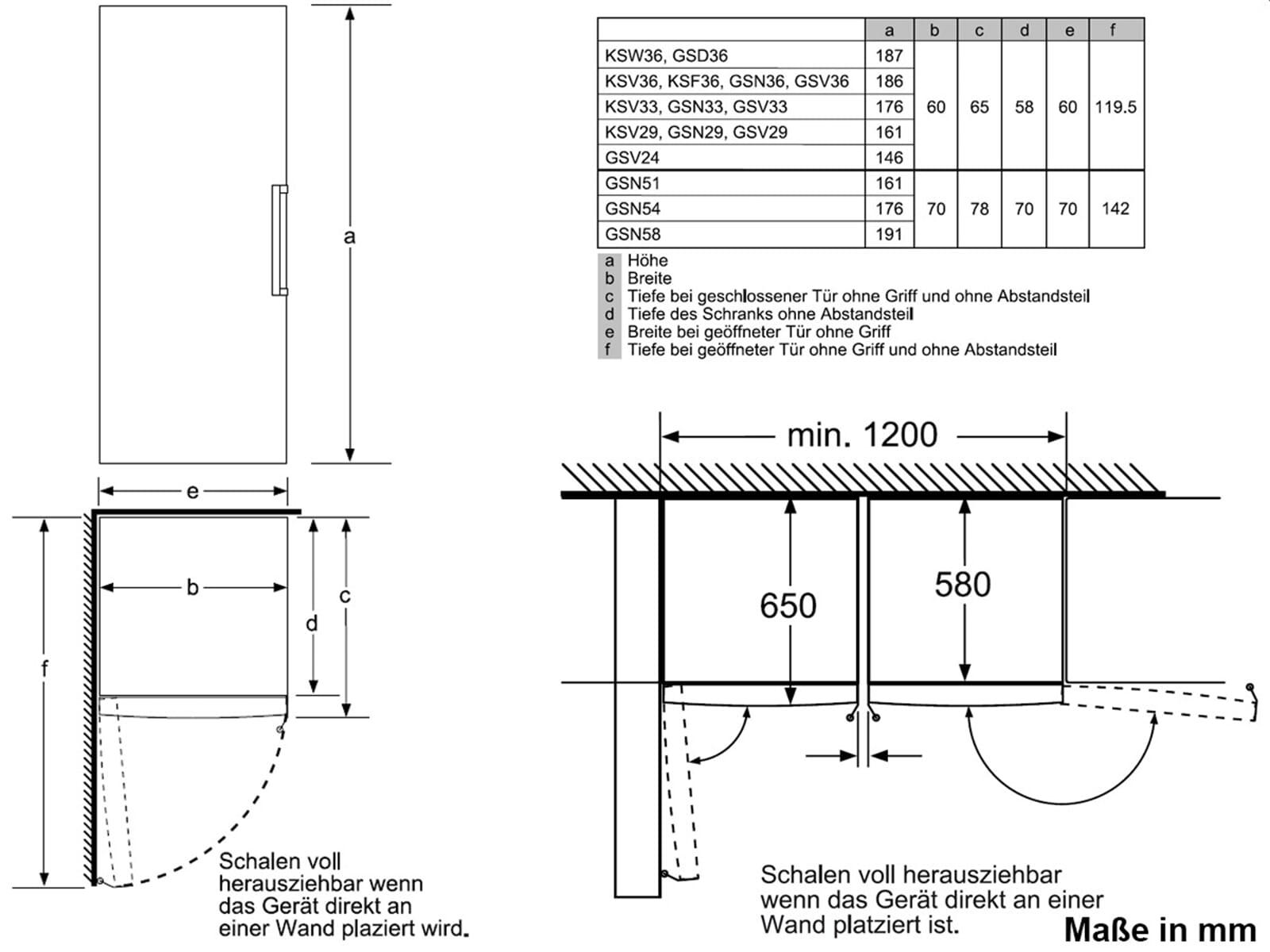 Maßskizze Maßskizze. 5 Jahre Garantie. Bosch KSV36VL40 Standkühlschrank  Edelstahl Optik