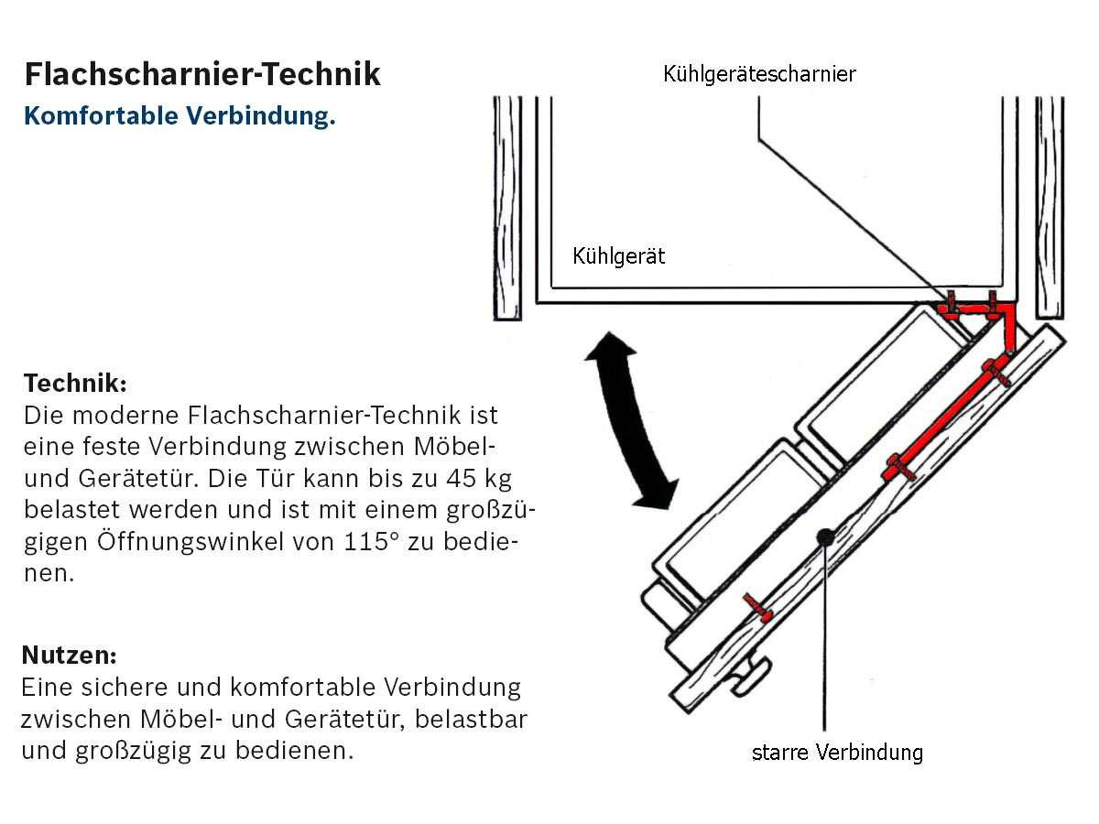 Gorenje RKI 5182 E1 Einbau-Kühl-Gefrierkombination