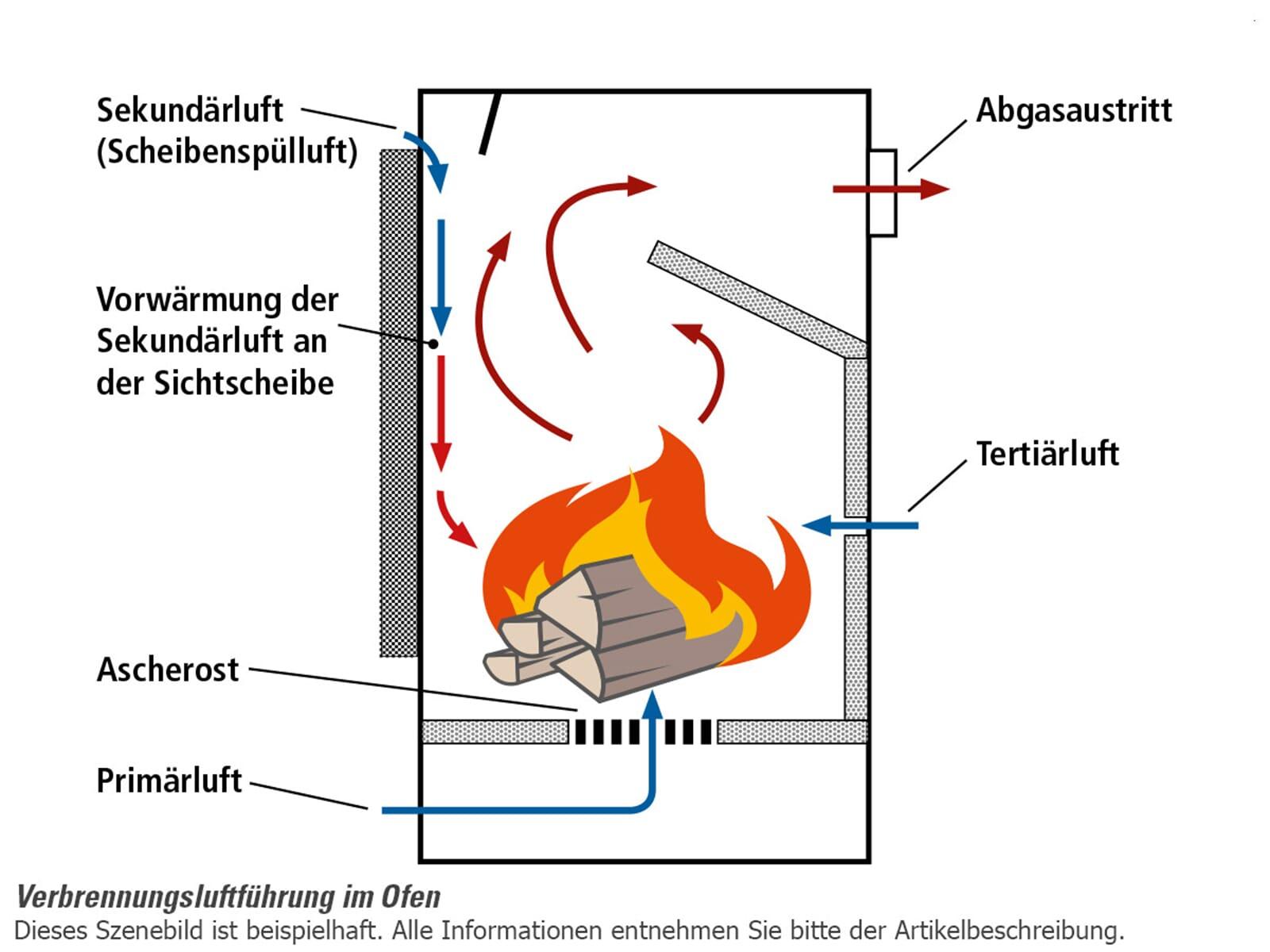 Justus Frisco - 4697 23 Kaminofen Speckstein Korpus Stahl Schwarz