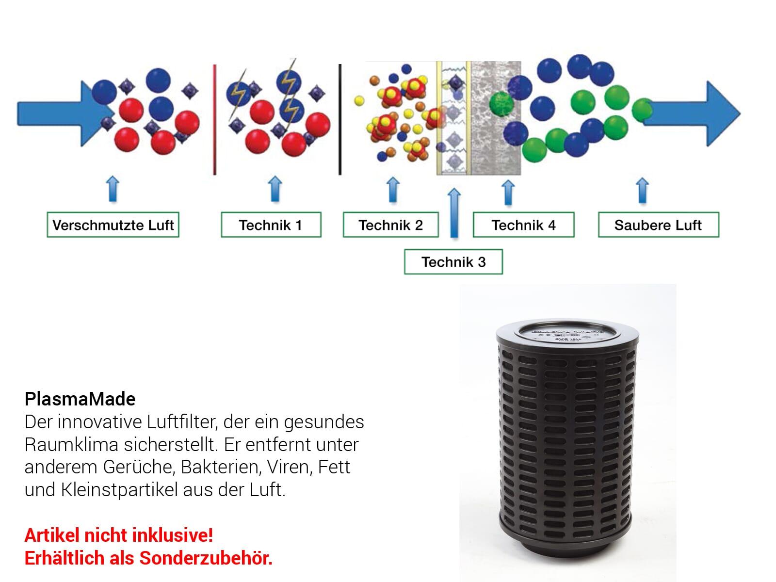 Küppersbusch DW 9500.0 S K-Series. 5 Wandhaube Schwarz