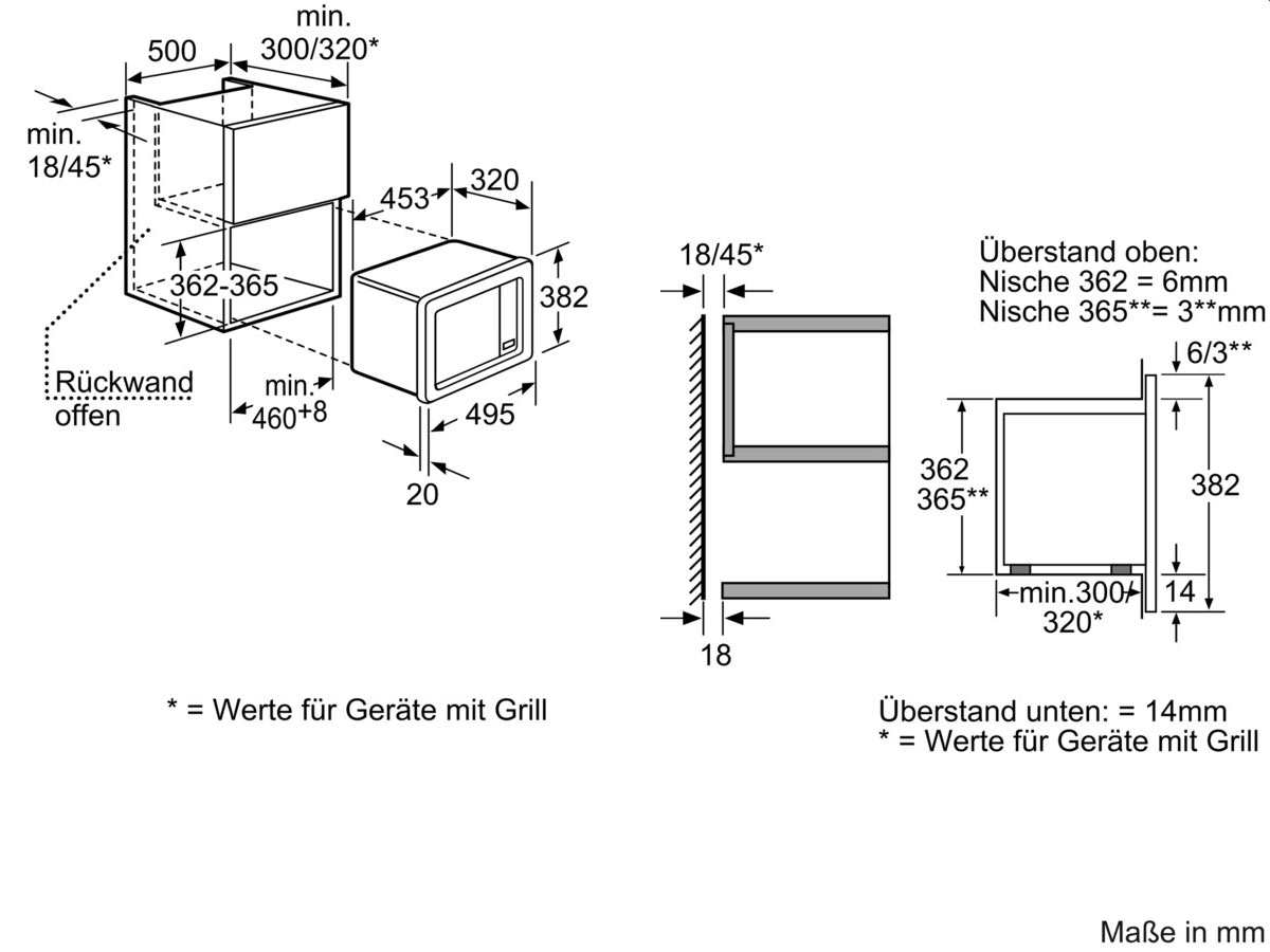 Neff HW 5350 N Einbau-Mikrowelle Edelstahl