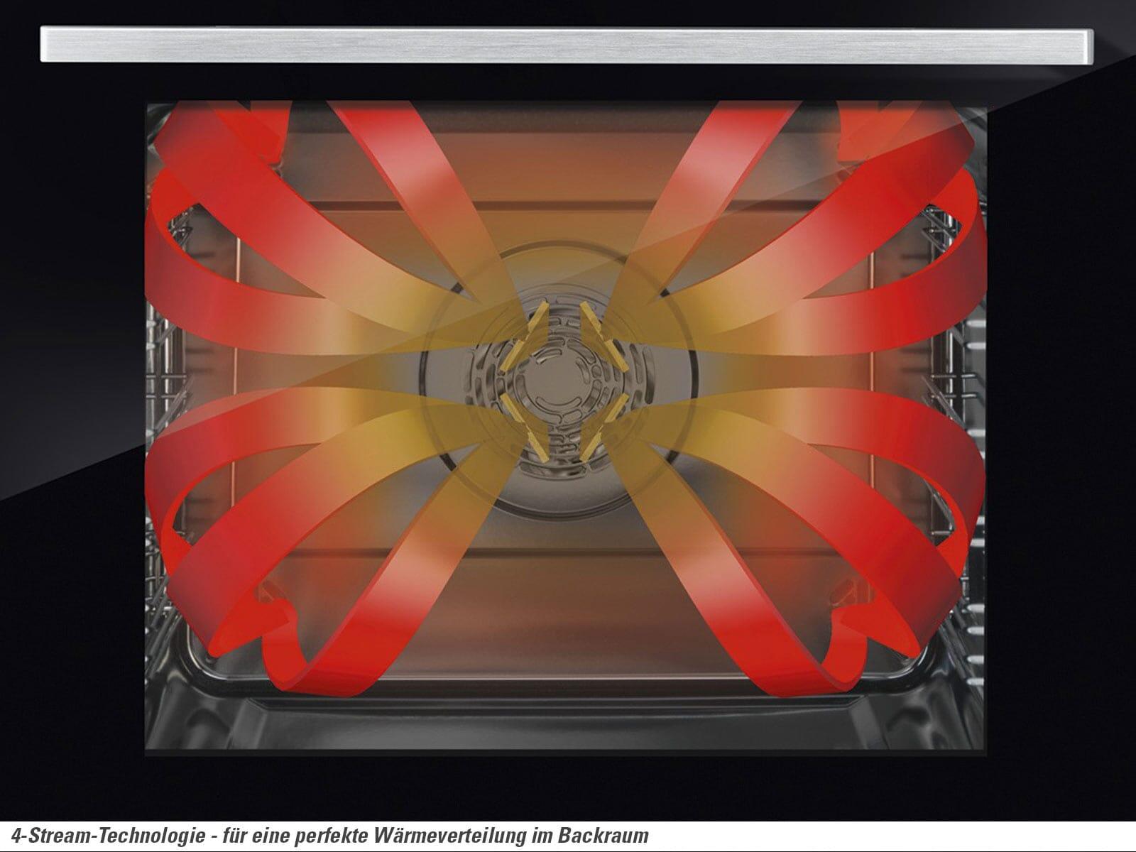 Oranier EBP 9884 12 - 9884 12 Pyrolyse Backofen Edelstahl/Schwarz