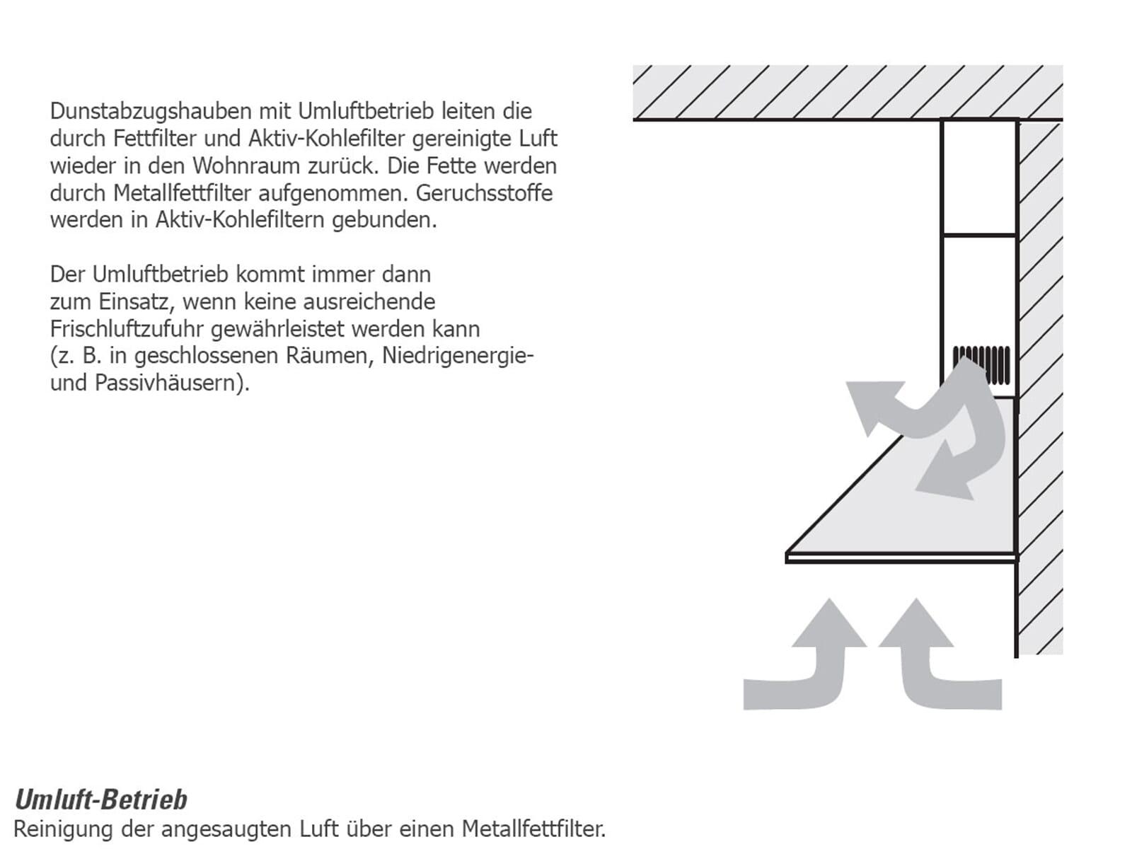Oranier Sinus 90 W - 8613 92 Kopffreihaube Edelstahl/Weiß
