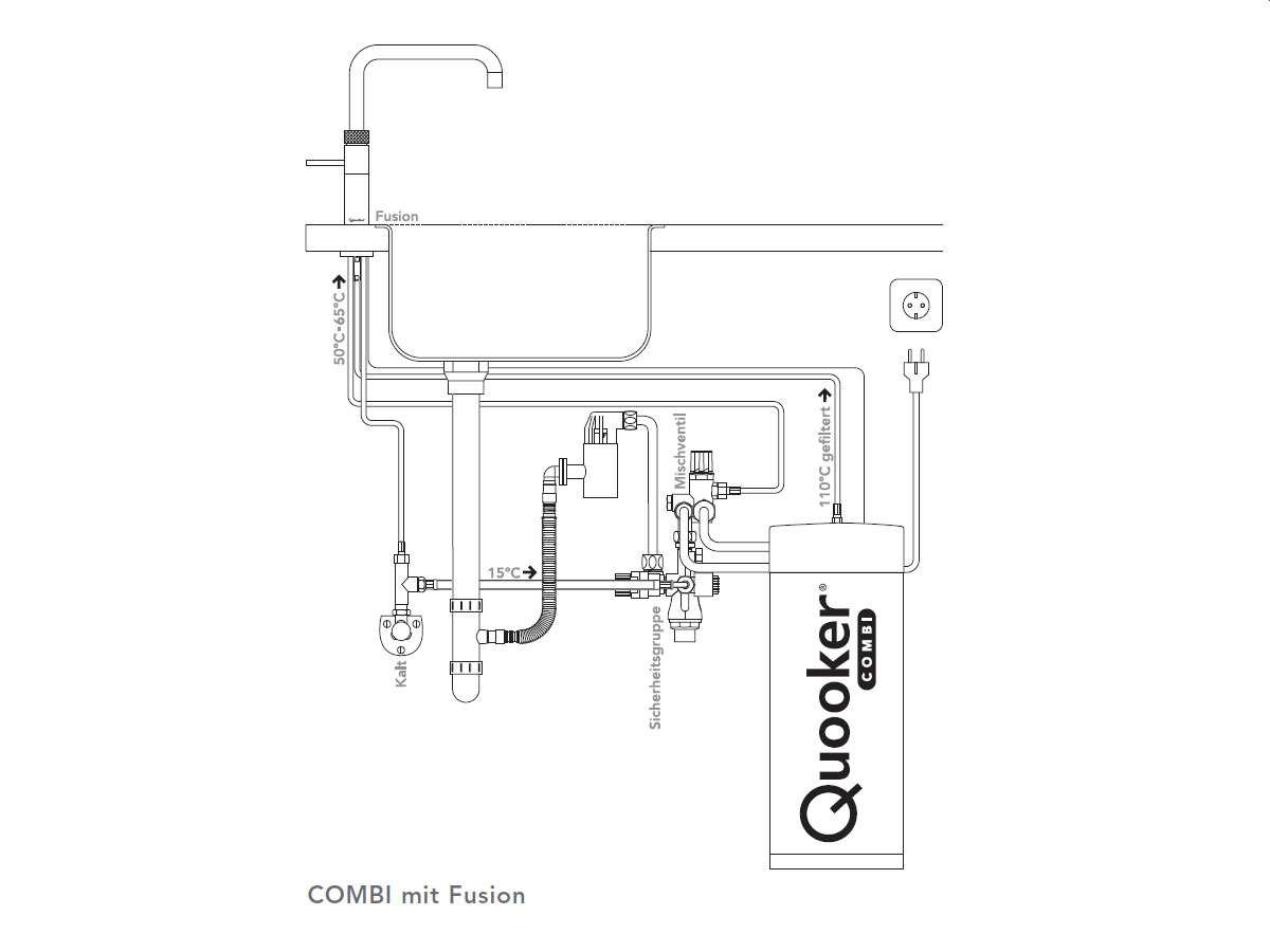 Quooker COMBI 2.2 E Nordic Square CHR (verchromt glänzend)