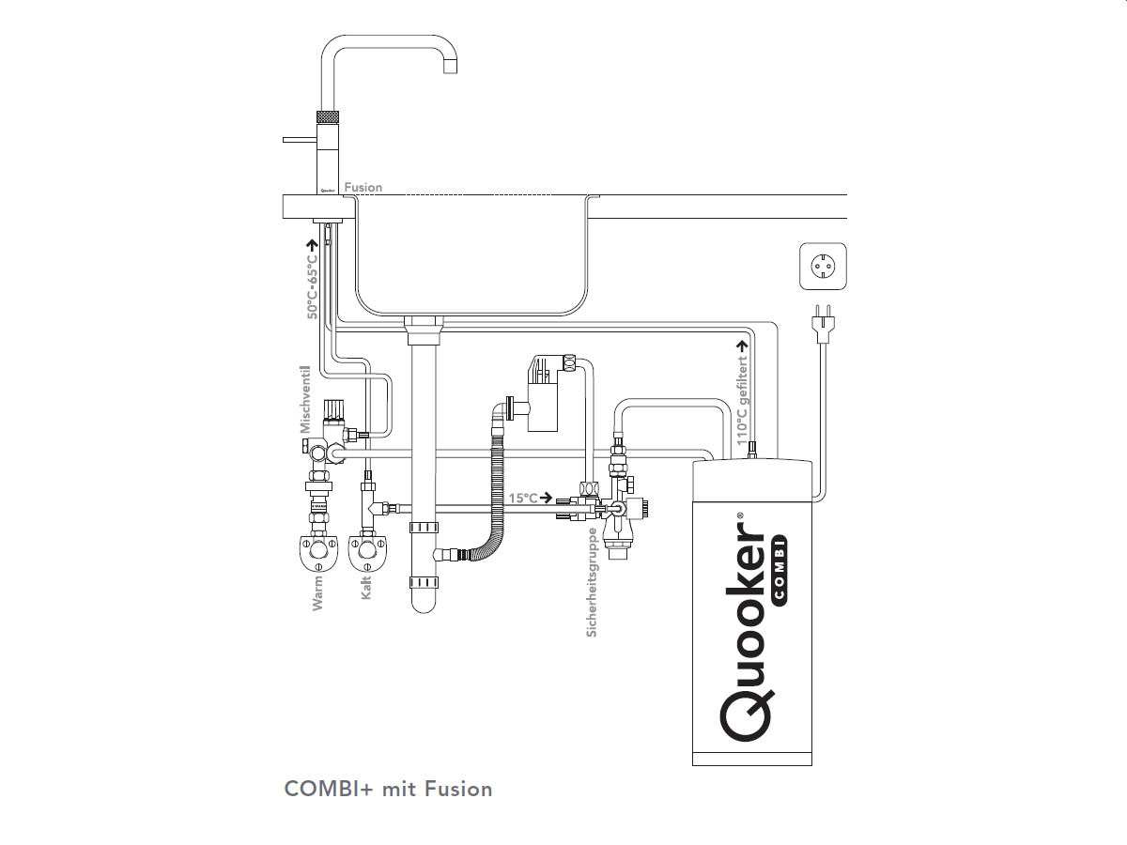 Quooker COMBI+ 2.2 E  Fusion Square STL (verchromt gebürstet)