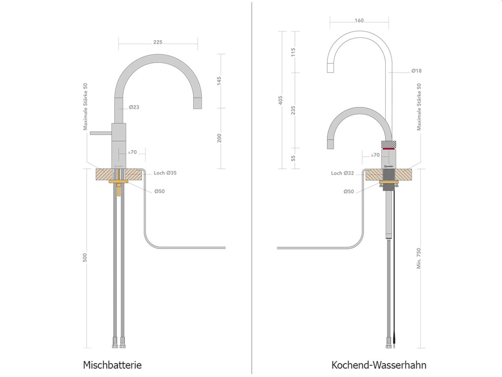 Quooker COMBI+ 2.2 E & CUBE | Nordic Round TwinTaps RVS (Voll-Edelstahl)
