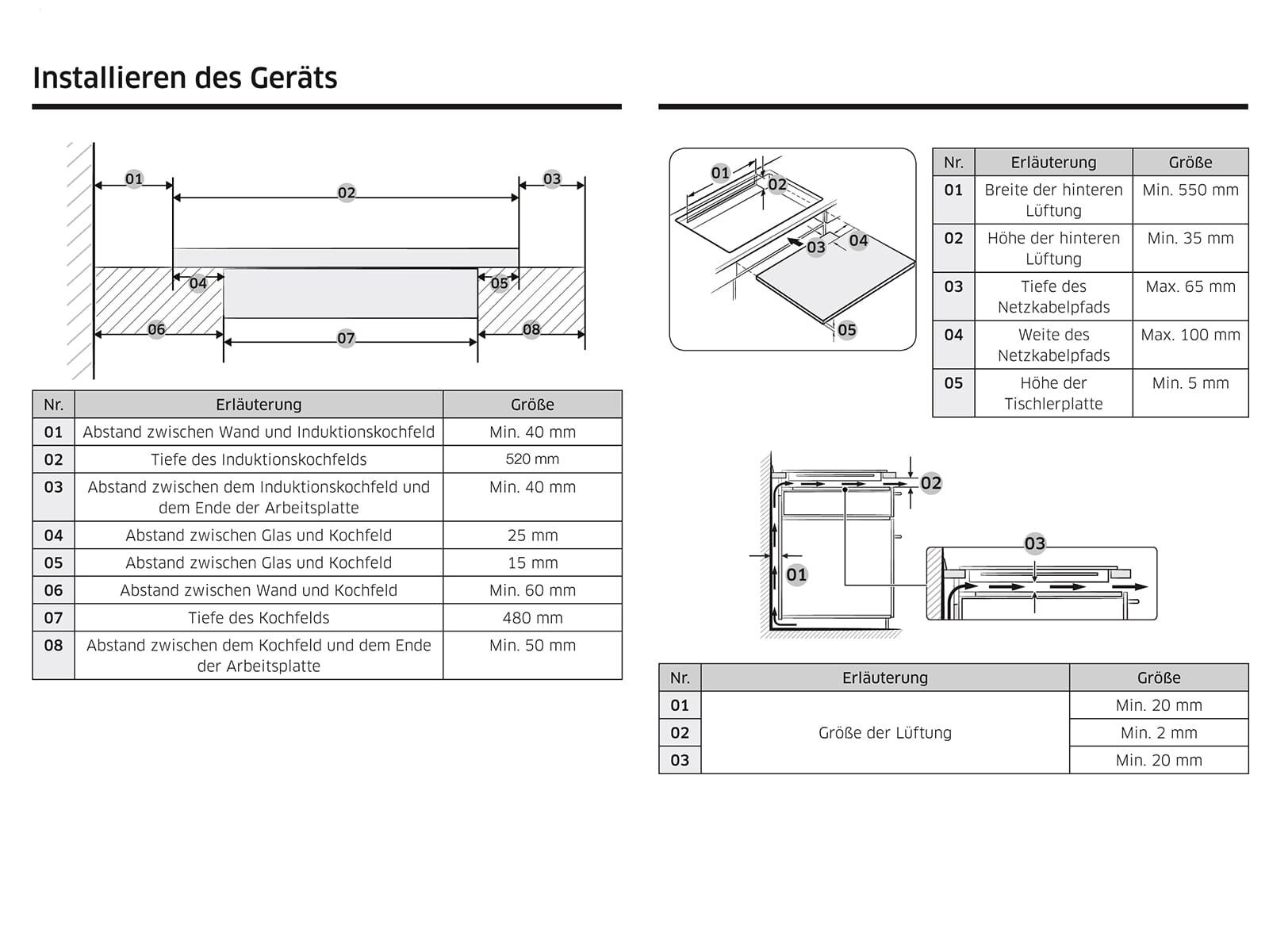 Samsung NZ64K7757BK/EG Induktionskochfeld autark