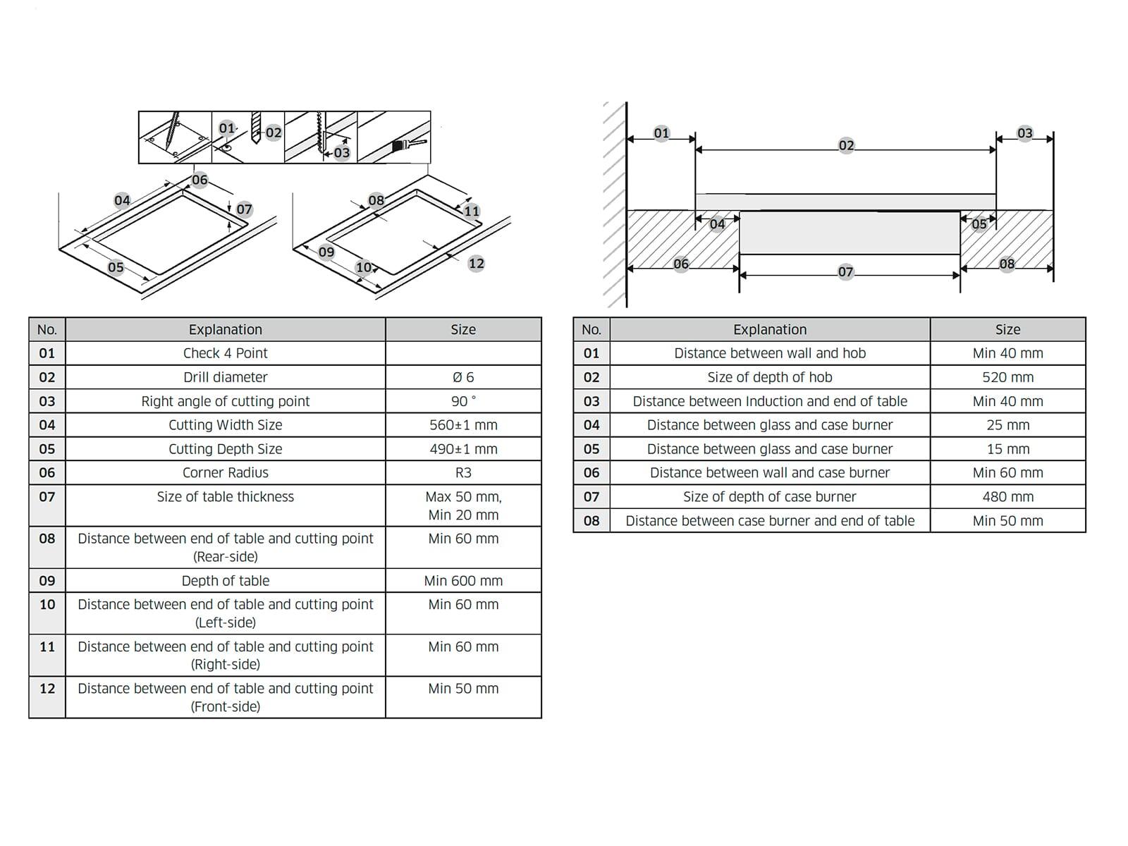 Samsung NZ64T5747RK/EG Induktionskochfeld autark