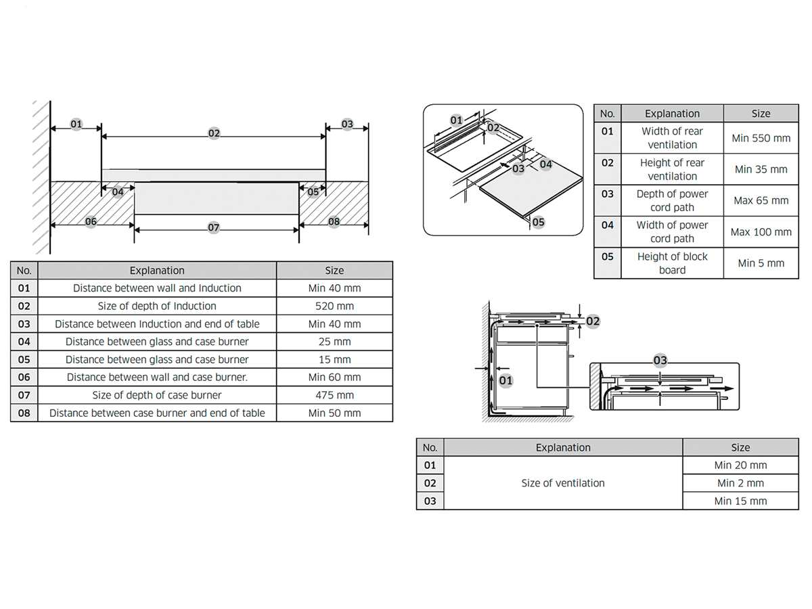 Samsung NZ64T9787TK/EG Induktionskochfeld autark