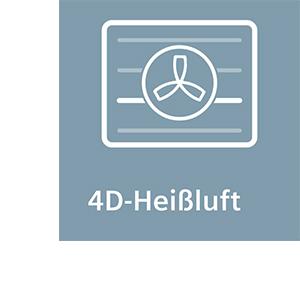 Funktion – 4D Heißluft