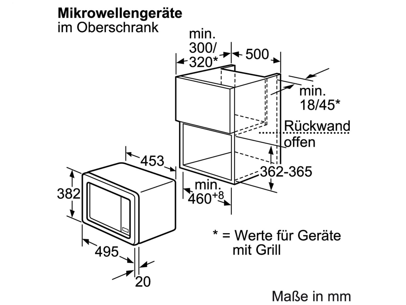 siemens hf15m252 einbau mikrowelle wei ebay. Black Bedroom Furniture Sets. Home Design Ideas