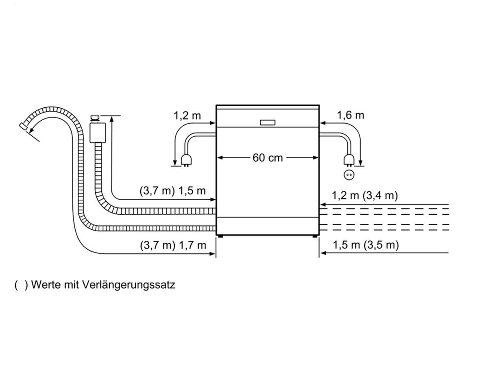 Siemens SN636X00KE Vollintegrierbarer Einbaugeschirrspüler