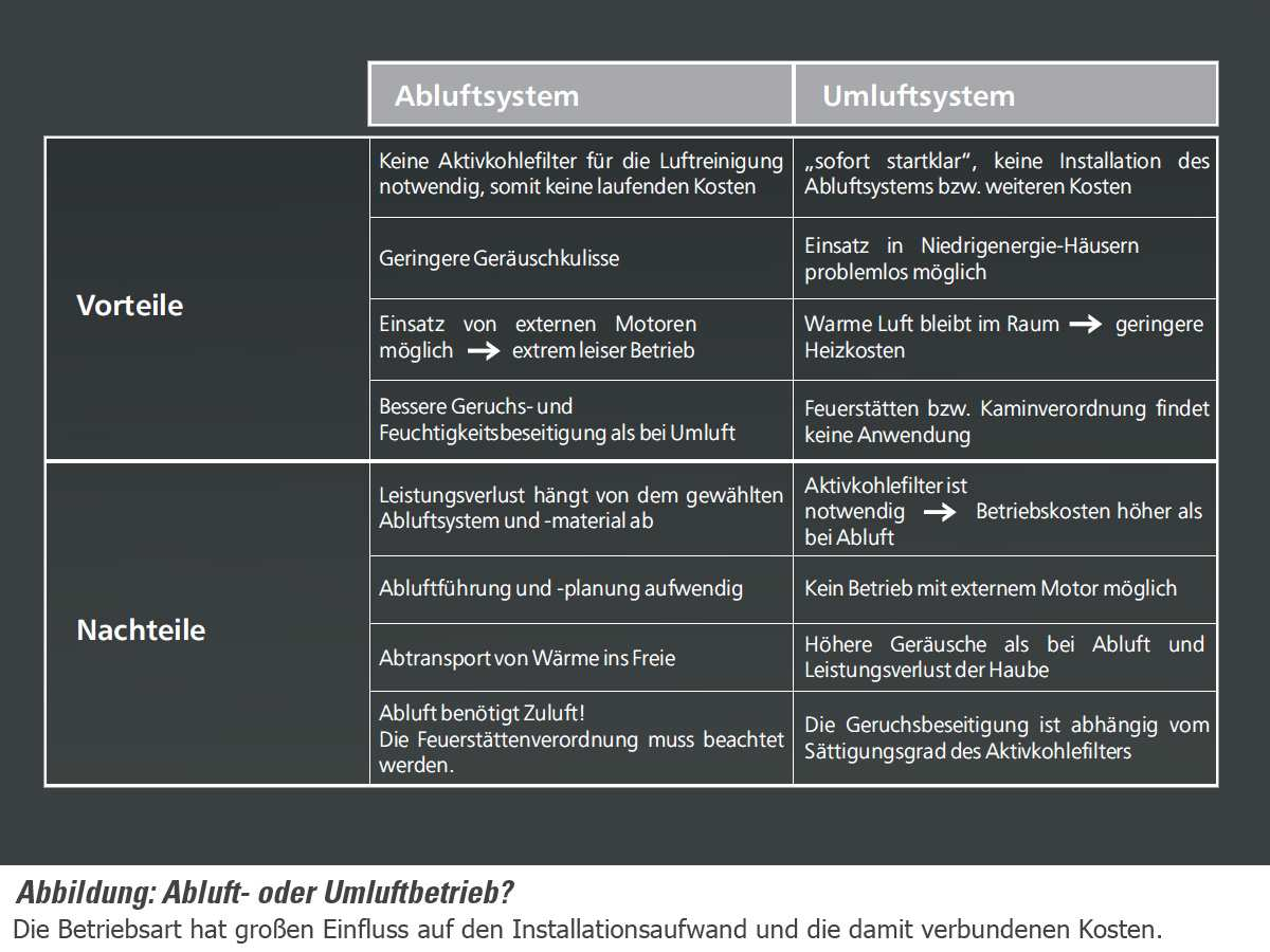 SilverlinePolaris Deluxe POW 485.1 E Wandhaube Edelstahl