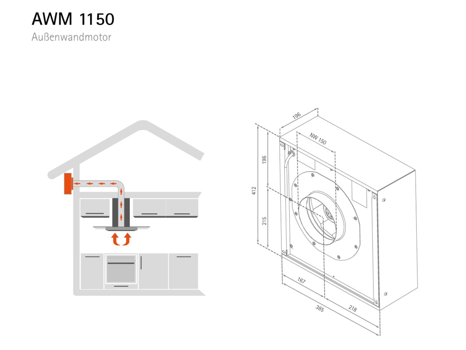 Silverline AWM 1150 Außenwandmotor