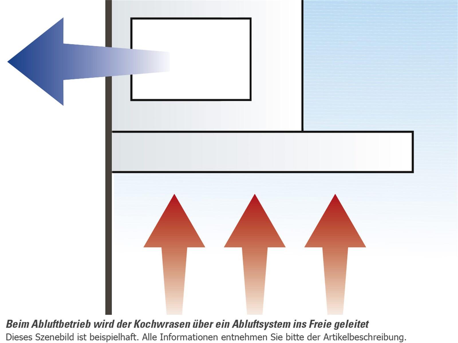 Teka GFH 73 Lüfterbaustein Edelstahl