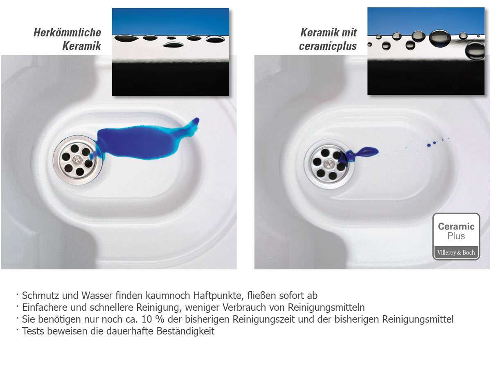 Villeroy & Boch Condor 80 Edelweiss - 6746 02 S3 Keramikspüle Exzenterbetätigung